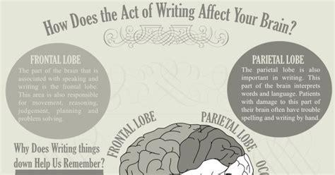 writing affect  brain