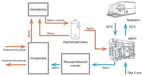 Расчет потребления электроэнергии на потребление административнобытовых помещений