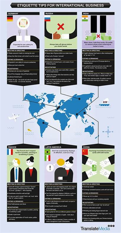 Etiquette Infographic Business International Different Manners Infographics