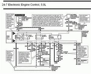 1999 Cobra Engine Compartment Vacuum Diagrams : 94 95 mustang pcm to ccrm wiring diagram ~ A.2002-acura-tl-radio.info Haus und Dekorationen