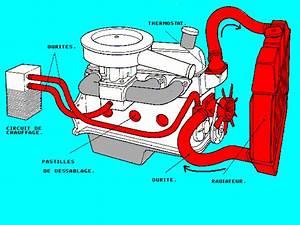 Circuit De Refroidissement Moteur : vidange du circuit de refroidissement sur une 4l pimp my 4l tout l 39 univers du raid bord d ~ Gottalentnigeria.com Avis de Voitures