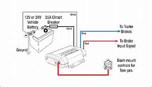 Electric Brakes Diagrams