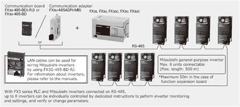 Wiring Diagram Inverter Mitsubishi by Inverter Communication Melsec F Series Mitsubishi