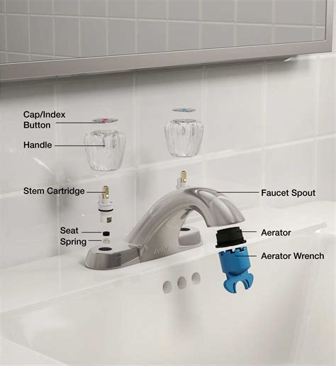 kitchen sink faucet components faucet parts repair kits handles controls caps
