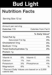 Coors Light Nutritional Information Nutrition Facts Health Fitness Straight From