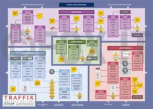 Frameset Itil Version 3  Vids  Powerpoints