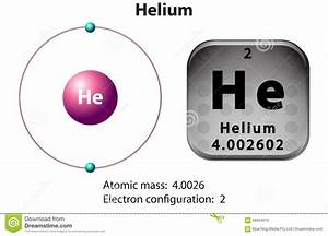 Symbol And Electron Diagram For Helium Stock Vector