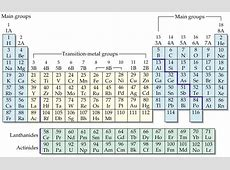 CHAP 3 Periodic Table and Nomenclature Chemistry 105