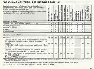 Carnet Entretien Renault : revision renault megane 3 1 5 dci blog sur les voitures ~ Gottalentnigeria.com Avis de Voitures