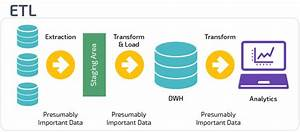 Data Warehouse Architecture  Traditional Vs  Cloud