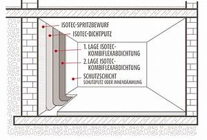 Mauer Gegen Feuchtigkeit Abdichten : innenabdichtung gegen eindringende feuchtigkeit isotec ~ Sanjose-hotels-ca.com Haus und Dekorationen