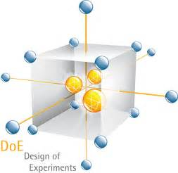 design of experiments process analytical technology for food and pharma design of experiments