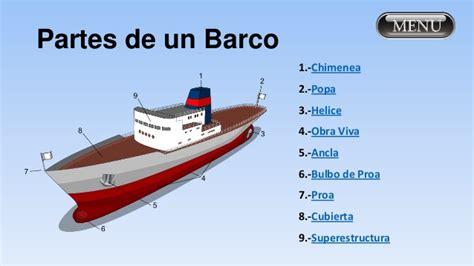 Imagenes De Barcos Y Sus Partes by Barcos
