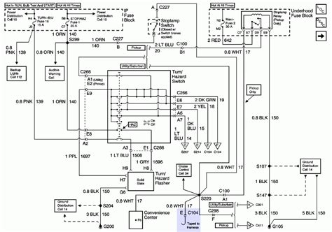 Gm Brake Switch Wiring Diagram by How Do I Connect The Wiring For The Third Brake Light On A
