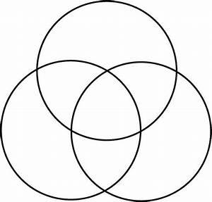 25 best ideas about venn diagram template on pinterest With venn diagram 5 circles template