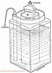 how does a battery work electronics area With dry cell diagram