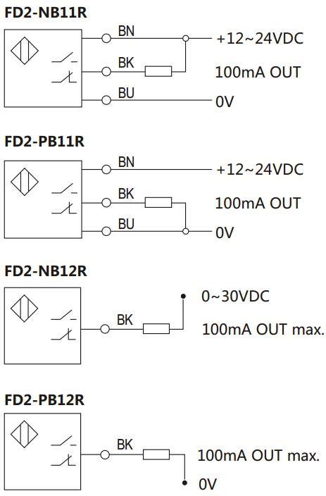 Fiber Wiring Diagram by Fiber Optic Sensor Ato
