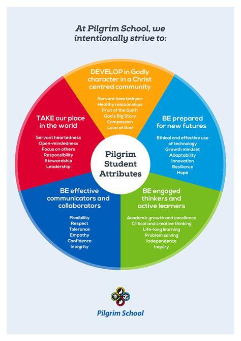 student attributes pilgrim school