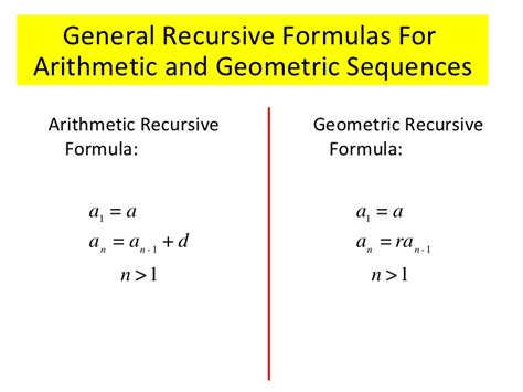 gallery for gt recursive formula for geometric sequence