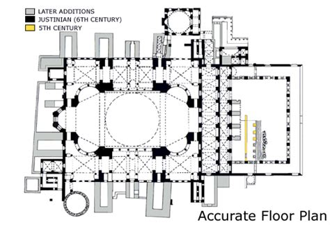 Hagia Floor Plan by Analyzing Objects Question 4