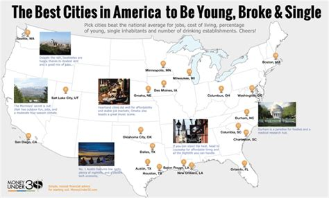cities  america   young broke