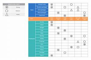 Matrix Diagrams  What They Are And How To Use Them