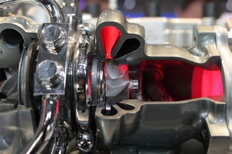 6 Different Types Of Turbocharger