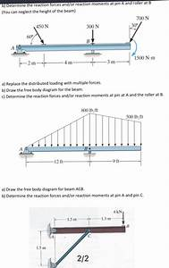 Solved  Determine The Reaction Forces And  Or Reaction Mome
