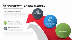 3d Sphere With Arrow Diagram Powerpoint And Keynote