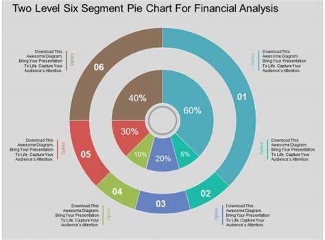 df  level  segment pie chart  financial analysis