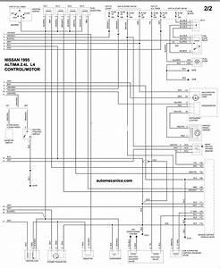 Nissan Diagramas Control Del Motor 1995 200sx 240sx 300zx  Altima  Pathfinder