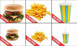 'Take portion sizes back to the 1950s to beat obesity ...