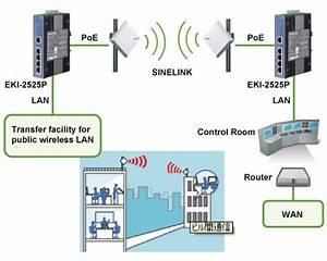 Wireless Poe Communication System -