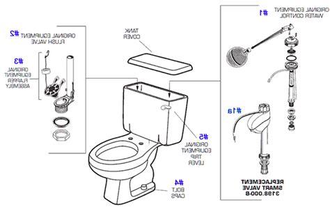 toilet parts toilet bowl assembly inside of part names components tank parts jaiainc us