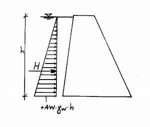 Schwerpunkt Berechnen Formel : hof4 dam programmbeschreibung ~ Themetempest.com Abrechnung