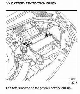 Renault Clio Sport Fuse Box Location