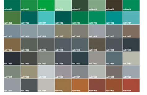 nuancier couleur peinture pour cuisine superbe peinture resine pour meuble de cuisine 16