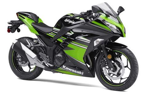 Kawasaki Ninja 650 Insurance