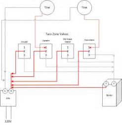 similiar 4 wire zone valve wiring diagram keywords wire furnace thermostat wiring diagram moreover taco zone valve wiring