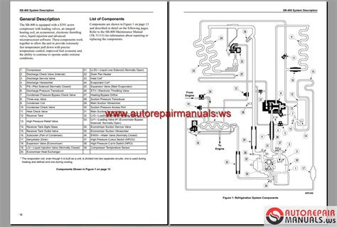 thermo king service manual t1000 wiring library