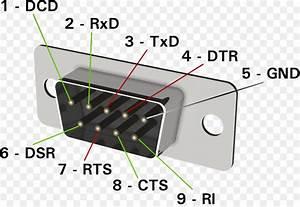 Rj45 To Db9 Wiring Diagram