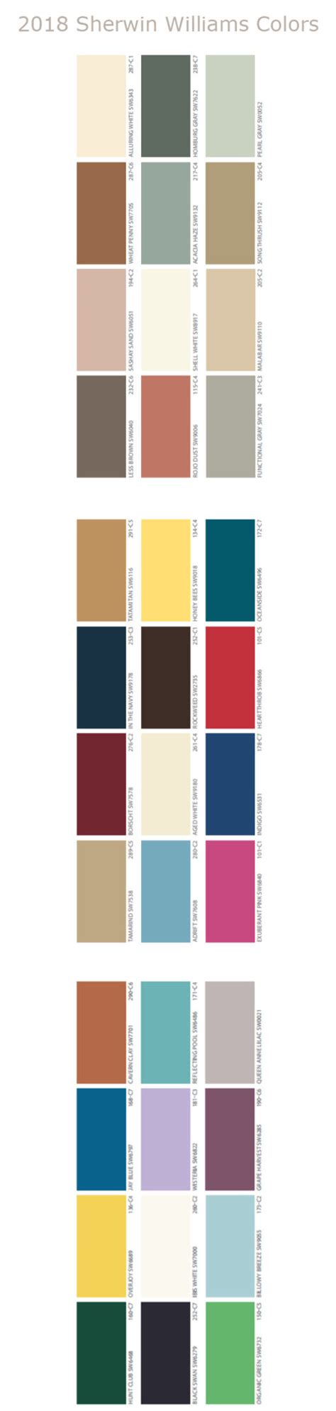 sherwin williams paint color codes 2018 paint color trends nomadic decorator