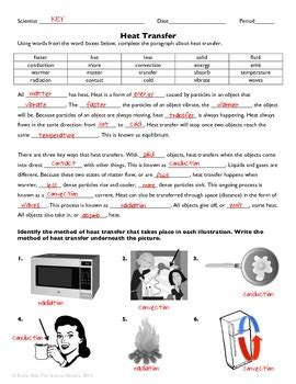 Heat Transfer Practice Worksheet By The Science Matters Tpt