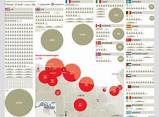 Nato operations in Libya data journalism breaks down
