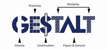 Gestalt Principles Rules Training Similarity Graphic Proximity