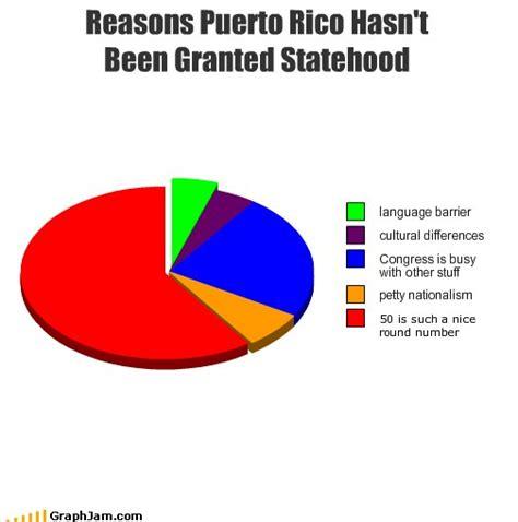 Puerto Rico Memes - the island of enchantment puerto rico herald