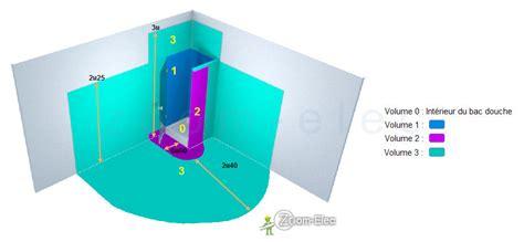 volume de securite salle de bain volume s 233 curit 233 salle de bain