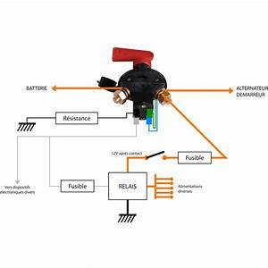 Coupe Circuit Electrique : coupe circuit 6 poles 500a nom 100a cont 12v ~ Melissatoandfro.com Idées de Décoration