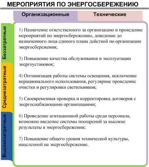 Статья 13 закона Об энергосбережении и о повышении энергетической эффективности и о внесении изменений в отдельные законодательные.