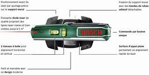 Niveau Laser Bosch Pll 360 : bosch niveau laser bulle pll 5 0603015000 ~ Dailycaller-alerts.com Idées de Décoration